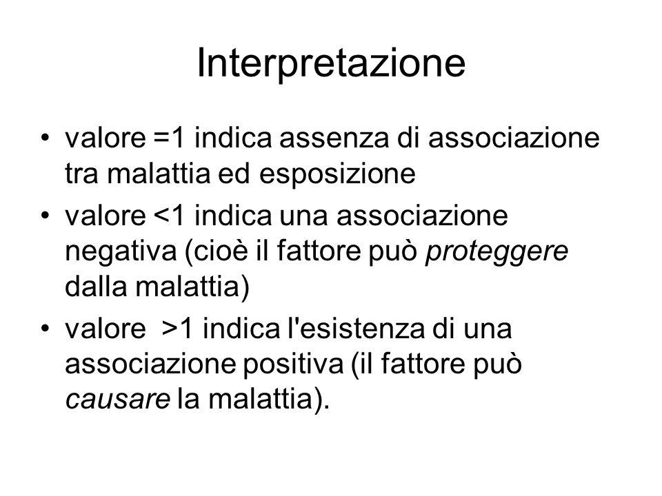 Interpretazione valore =1 indica assenza di associazione tra malattia ed esposizione valore <1 indica una associazione negativa (cioè il fattore può p