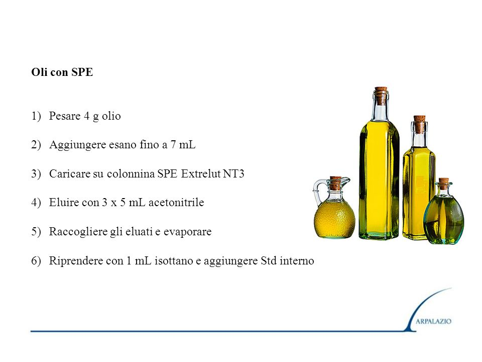 Oli con SPE 1)Pesare 4 g olio 2)Aggiungere esano fino a 7 mL 3)Caricare su colonnina SPE Extrelut NT3 4)Eluire con 3 x 5 mL acetonitrile 5)Raccogliere