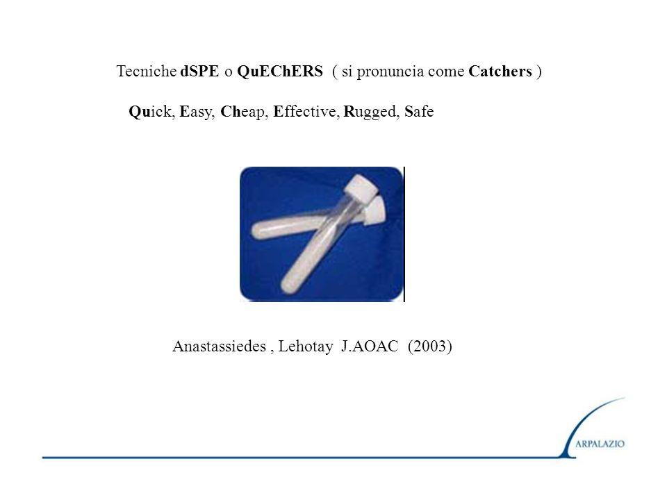 Tecniche dSPE o QuEChERS ( si pronuncia come Catchers ) Quick, Easy, Cheap, Effective, Rugged, Safe Anastassiedes, Lehotay J.AOAC (2003)