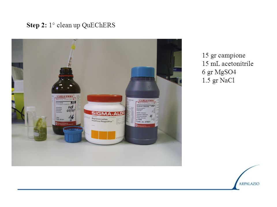 Step 2: 1° clean up QuEChERS 15 gr campione 15 mL acetonitrile 6 gr MgSO4 1.5 gr NaCl