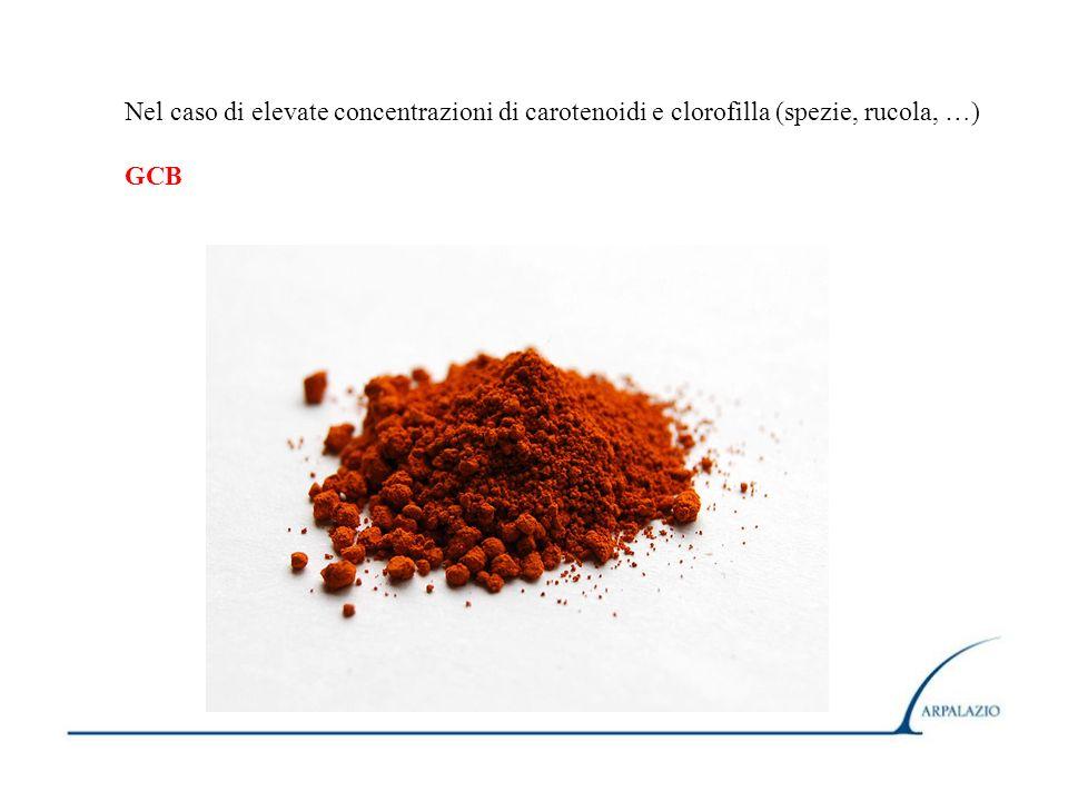 Nel caso di elevate concentrazioni di carotenoidi e clorofilla (spezie, rucola, …) GCB