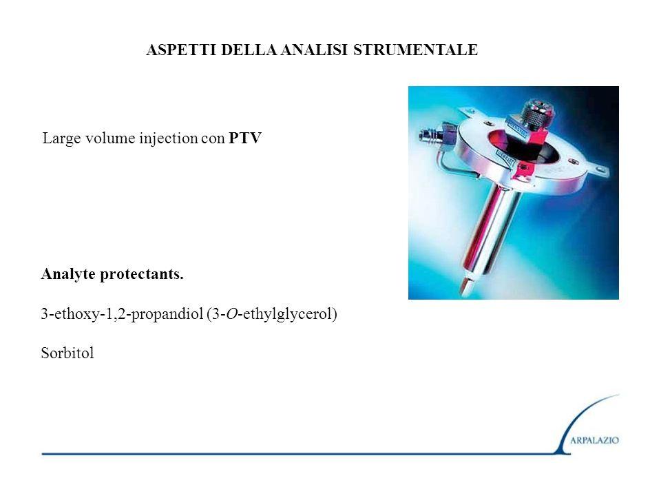 ASPETTI DELLA ANALISI STRUMENTALE Analyte protectants. 3-ethoxy-1,2-propandiol (3-O-ethylglycerol) Sorbitol Large volume injection con PTV