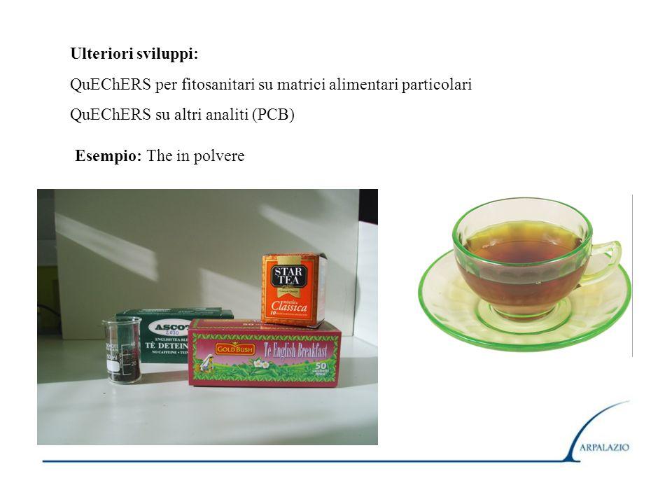 Ulteriori sviluppi: QuEChERS per fitosanitari su matrici alimentari particolari QuEChERS su altri analiti (PCB) Esempio: The in polvere