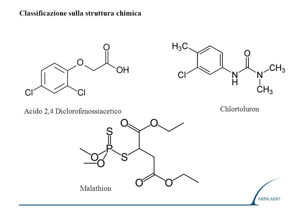 Acido 2,4 Diclorofenossiacetico Malathion Chlortoluron Classificazione sulla struttura chimica
