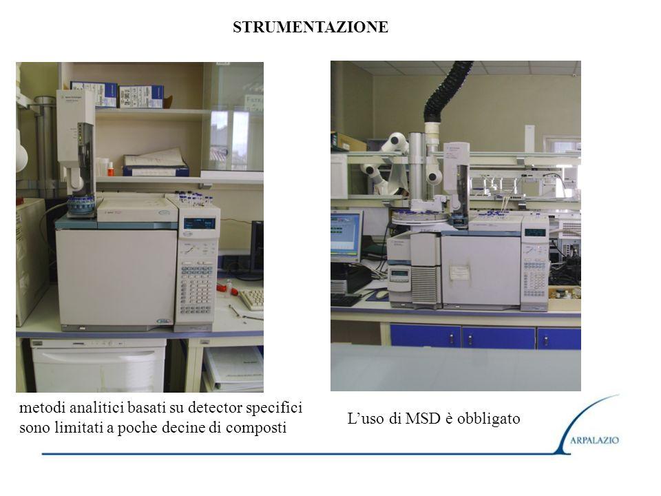 metodi analitici basati su detector specifici sono limitati a poche decine di composti Luso di MSD è obbligato STRUMENTAZIONE