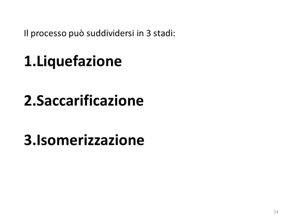 Il processo può suddividersi in 3 stadi: 1.Liquefazione 2.Saccarificazione 3.Isomerizzazione 34