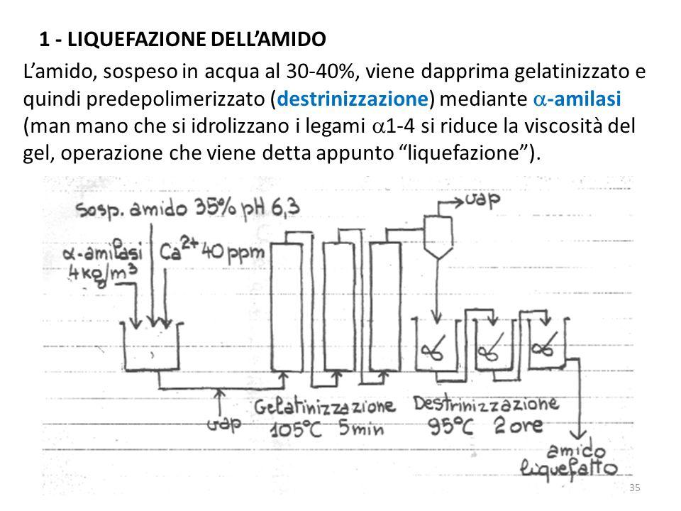 Lamido, sospeso in acqua al 30-40%, viene dapprima gelatinizzato e quindi predepolimerizzato (destrinizzazione) mediante -amilasi (man mano che si idr