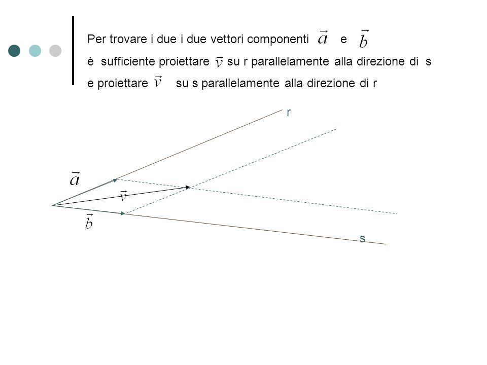 Per trovare i due i due vettori componenti e è sufficiente proiettare su r parallelamente alla direzione di s e proiettare su s parallelamente alla di