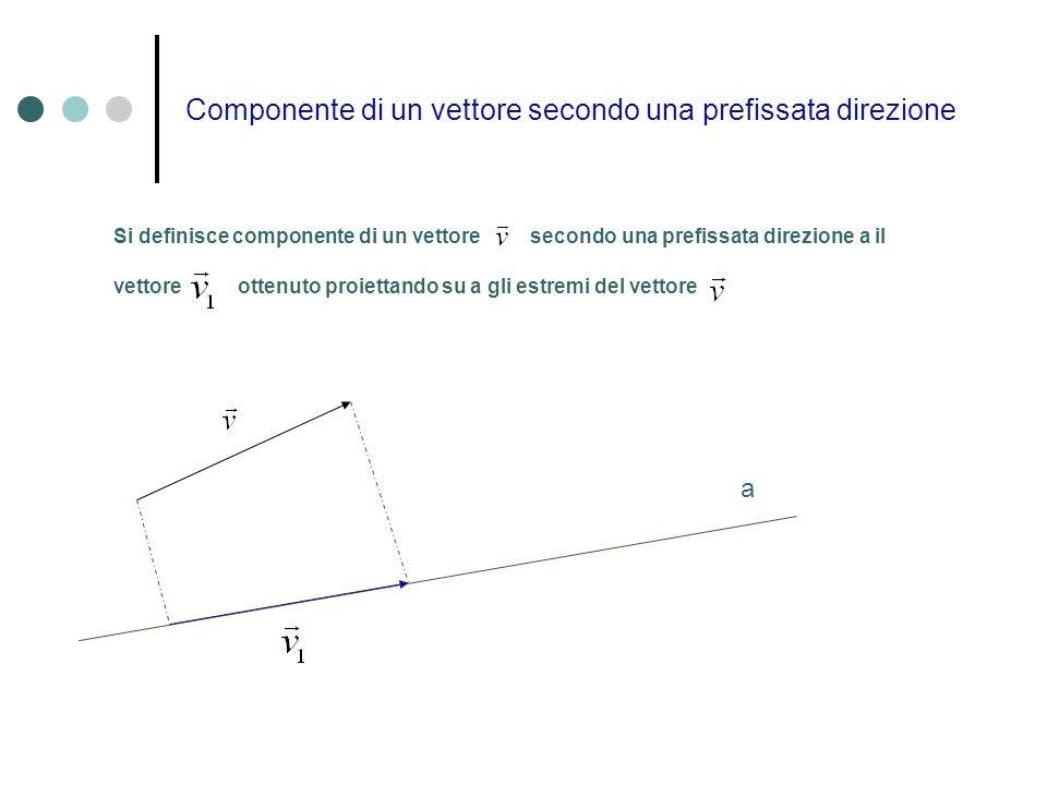 La componente di un vettore secondo una certa direzione orientata rappresenta il modulo del componente del vettore secondo quella direzione orientata, dotato di segno positivo se il componente del vettore ha verso concorde a quello fissato sulla direzione di riferimento, dotato di segno negativo se il componente del vettore ha verso discorde rispetto a quello fissato sulla direzione di riferimento
