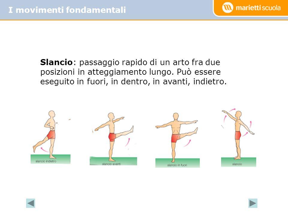 I movimenti fondamentali Slancio: passaggio rapido di un arto fra due posizioni in atteggiamento lungo.