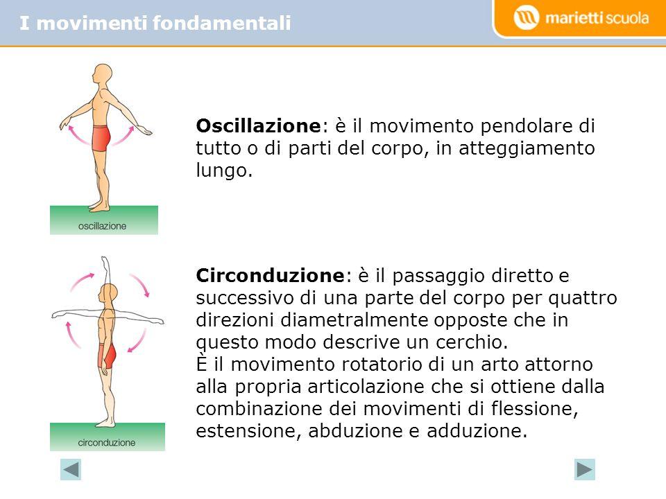 I movimenti fondamentali Oscillazione: è il movimento pendolare di tutto o di parti del corpo, in atteggiamento lungo.