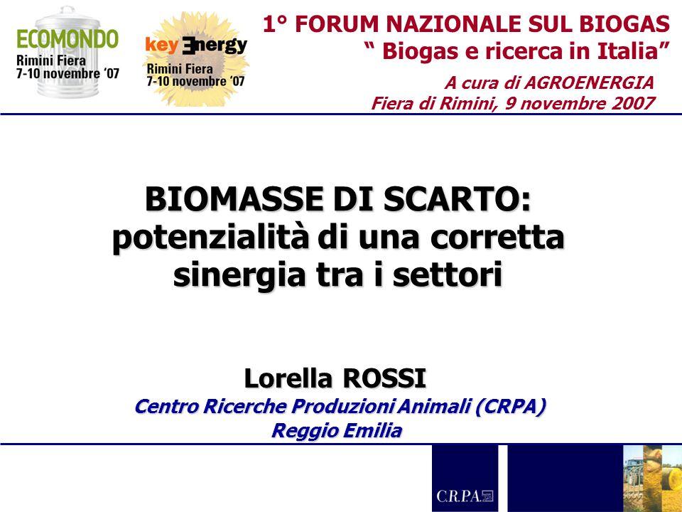 1° FORUM NAZIONALE SUL BIOGAS Biogas e ricerca in Italia BIOMASSE DI SCARTO: potenzialità di una corretta sinergia tra i settori Lorella ROSSI Centro