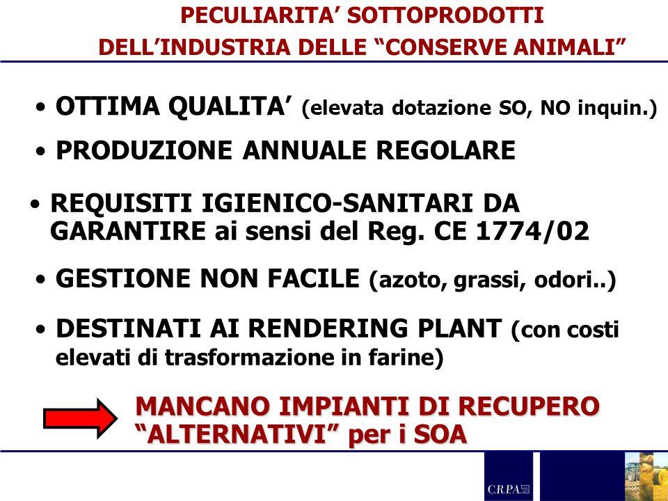 PECULIARITA SOTTOPRODOTTI DELLINDUSTRIA DELLE CONSERVE ANIMALI OTTIMA QUALITA (elevata dotazione SO, NO inquin.) REQUISITI IGIENICO-SANITARI DA GARANT
