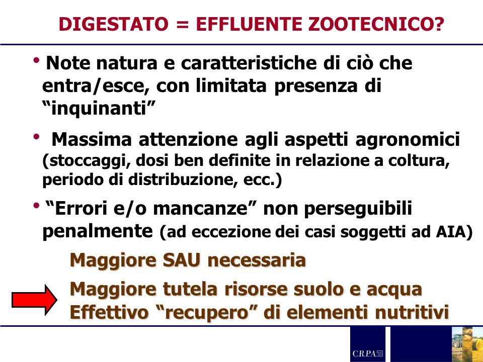 Note natura e caratteristiche di ciò che entra/esce, con limitata presenza di inquinanti Massima attenzione agli aspetti agronomici (stoccaggi, dosi b