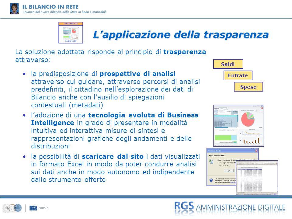 01 La soluzione adottata risponde al principio di trasparenza attraverso: la predisposizione di prospettive di analisi attraverso cui guidare, attrave