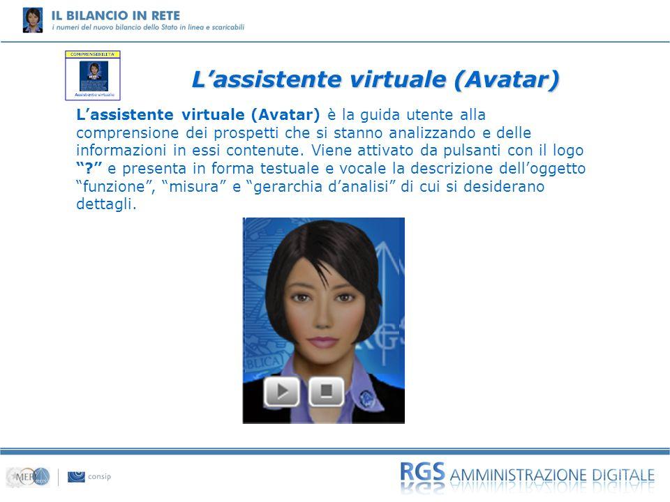 01 Lassistente virtuale (Avatar) è la guida utente alla comprensione dei prospetti che si stanno analizzando e delle informazioni in essi contenute. V