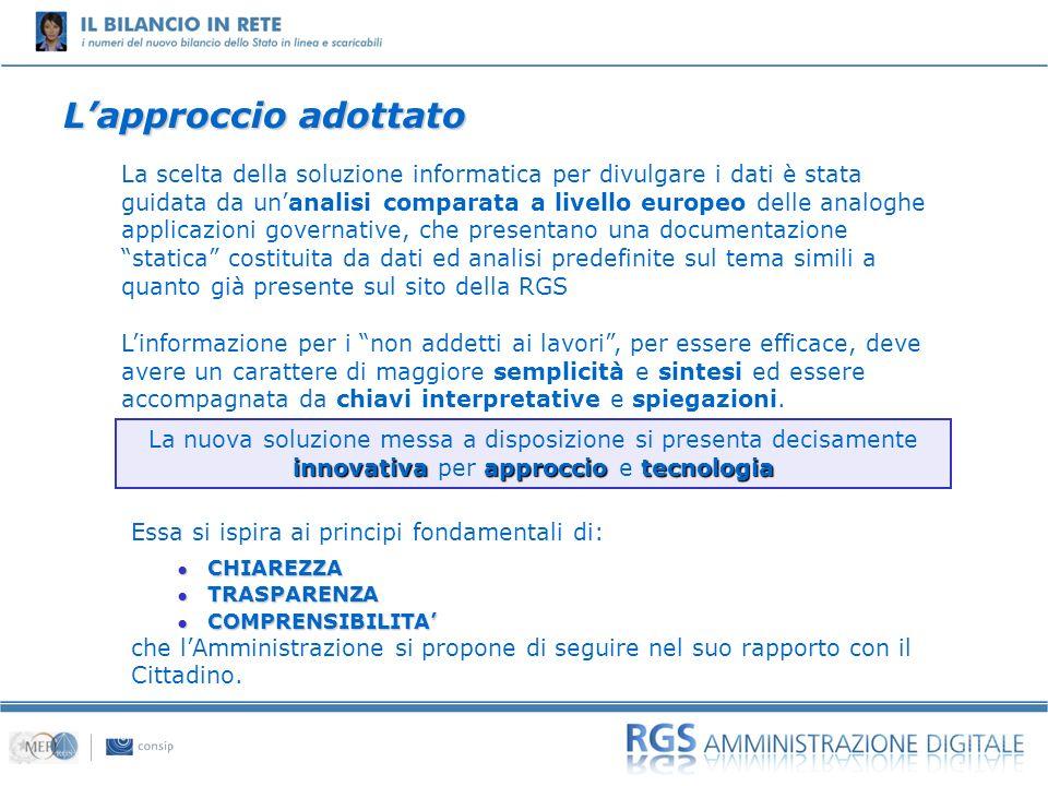 01 La scelta della soluzione informatica per divulgare i dati è stata guidata da unanalisi comparata a livello europeo delle analoghe applicazioni gov