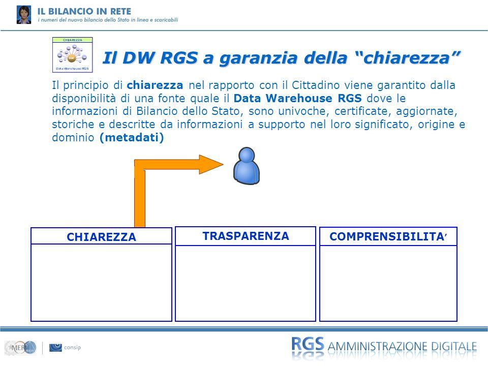 01 Il principio di chiarezza nel rapporto con il Cittadino viene garantito dalla disponibilità di una fonte quale il Data Warehouse RGS dove le inform