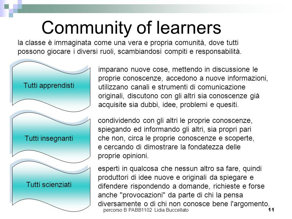 percorso B PABB1102 Lidia Buccellato11 Community of learners la classe è immaginata come una vera e propria comunità, dove tutti possono giocare i div