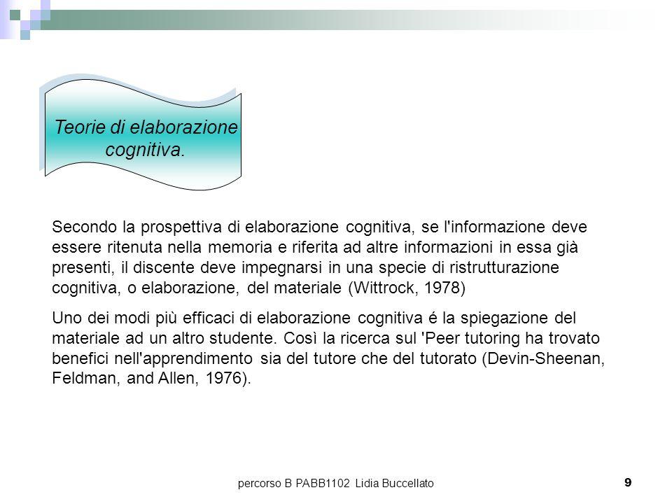 percorso B PABB1102 Lidia Buccellato9 Teorie di elaborazione cognitiva. Secondo la prospettiva di elaborazione cognitiva, se l'informazione deve esser
