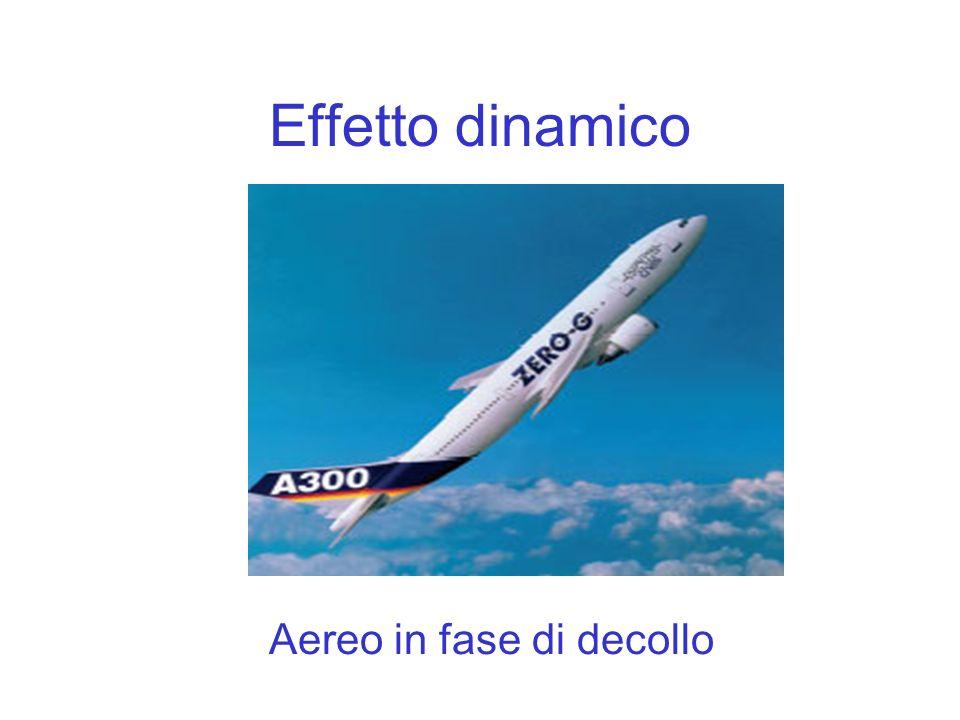 Effetto dinamico Aereo in fase di decollo