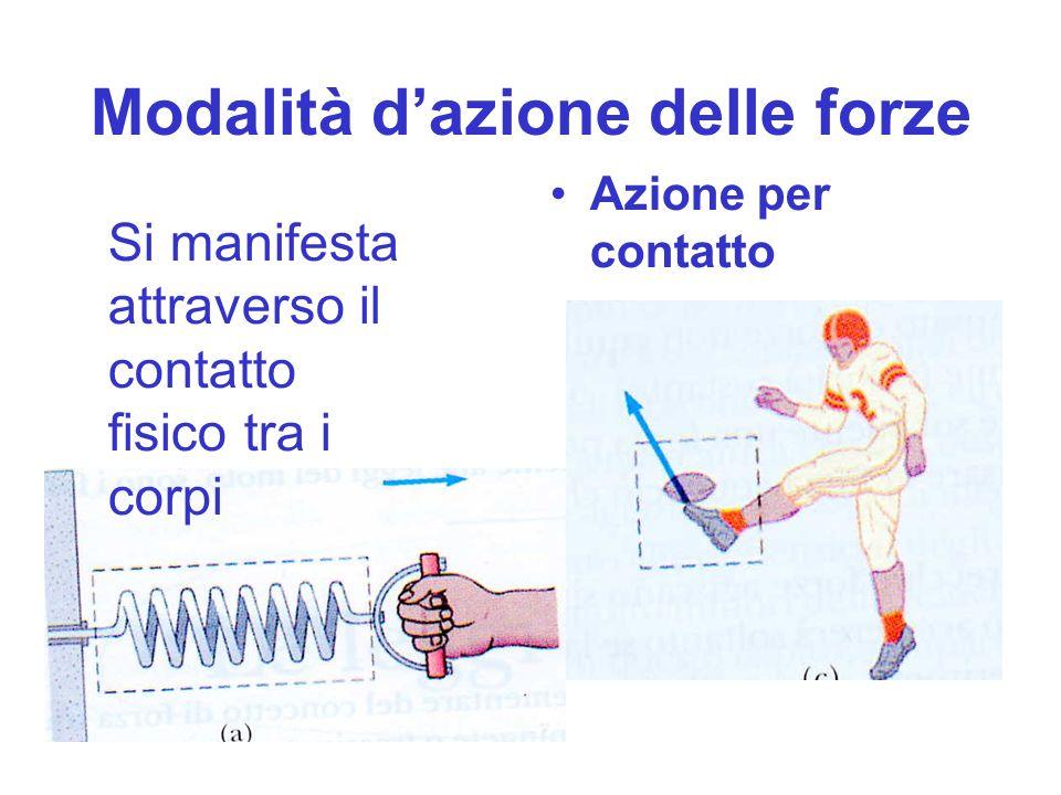 Modalità dazione delle forze Azione per contatto Si manifesta attraverso il contatto fisico tra i corpi