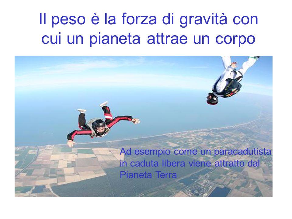 Il peso è la forza di gravità con cui un pianeta attrae un corpo Ad esempio come un paracadutista in caduta libera viene attratto dal Pianeta Terra