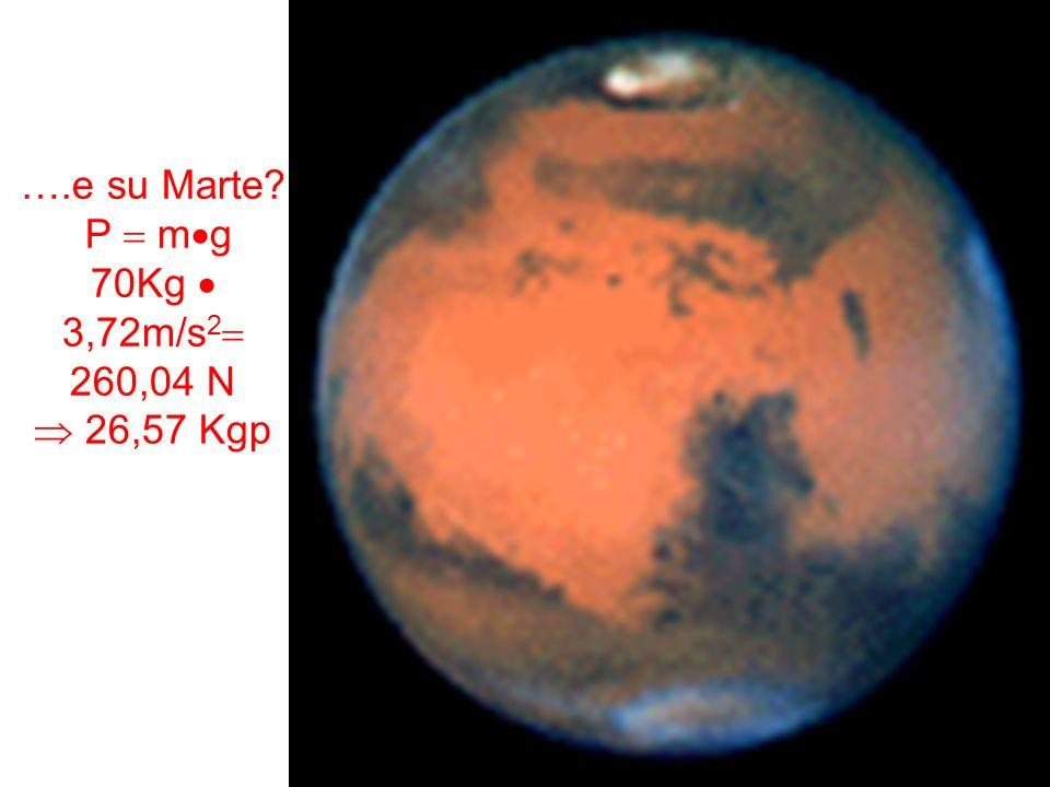 ….e su Marte? P m g 70Kg 3,72m/s 2 260,04 N 26,57 Kgp