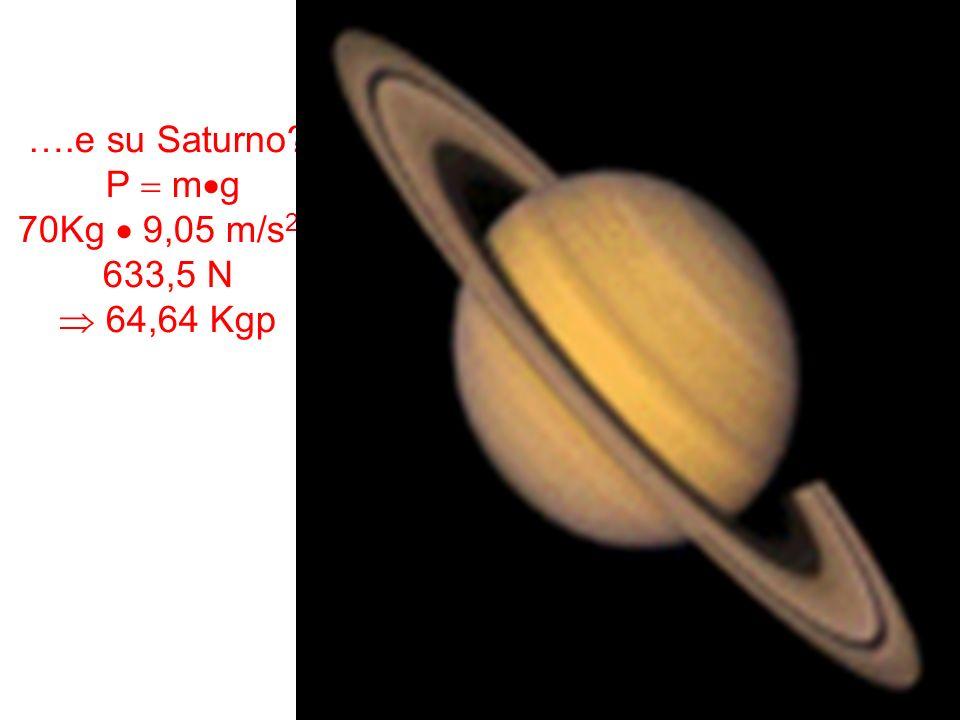 ….e su Saturno? P m g 70Kg 9,05 m/s 2 633,5 N 64,64 Kgp
