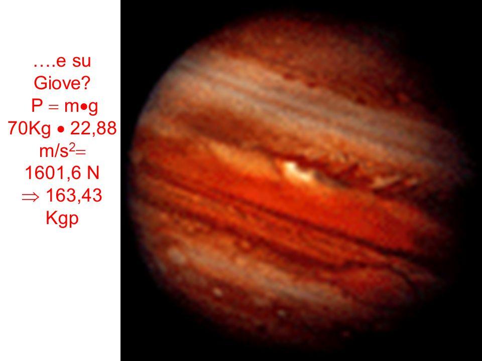 ….e su Giove? P m g 70Kg 22,88 m/s 2 1601,6 N 163,43 Kgp