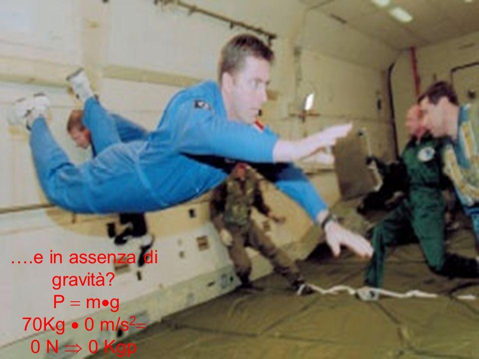 ….e in assenza di gravità? P m g 70Kg 0 m/s 2 0 N 0 Kgp