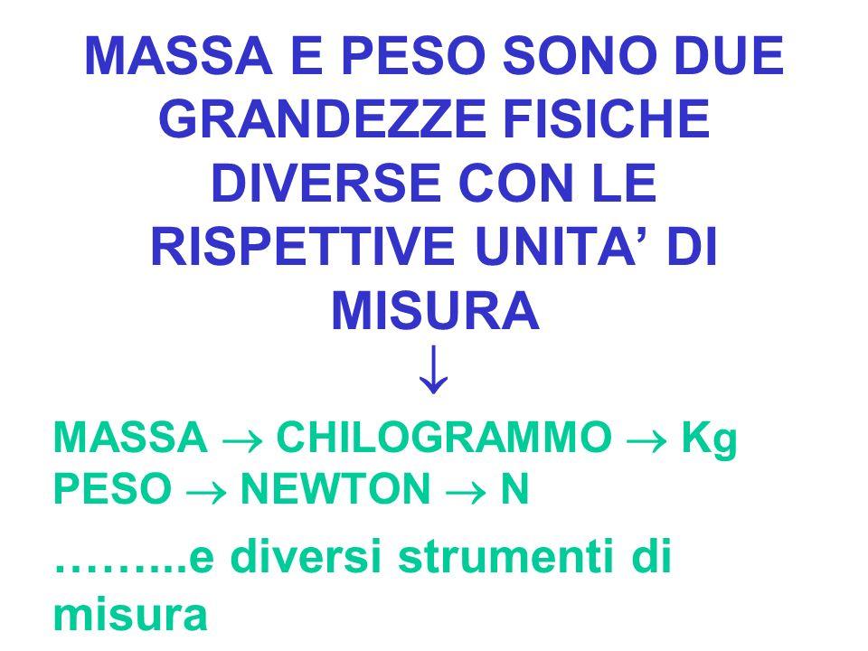 MASSA E PESO SONO DUE GRANDEZZE FISICHE DIVERSE CON LE RISPETTIVE UNITA DI MISURA MASSA CHILOGRAMMO Kg PESO NEWTON N ……...e diversi strumenti di misura