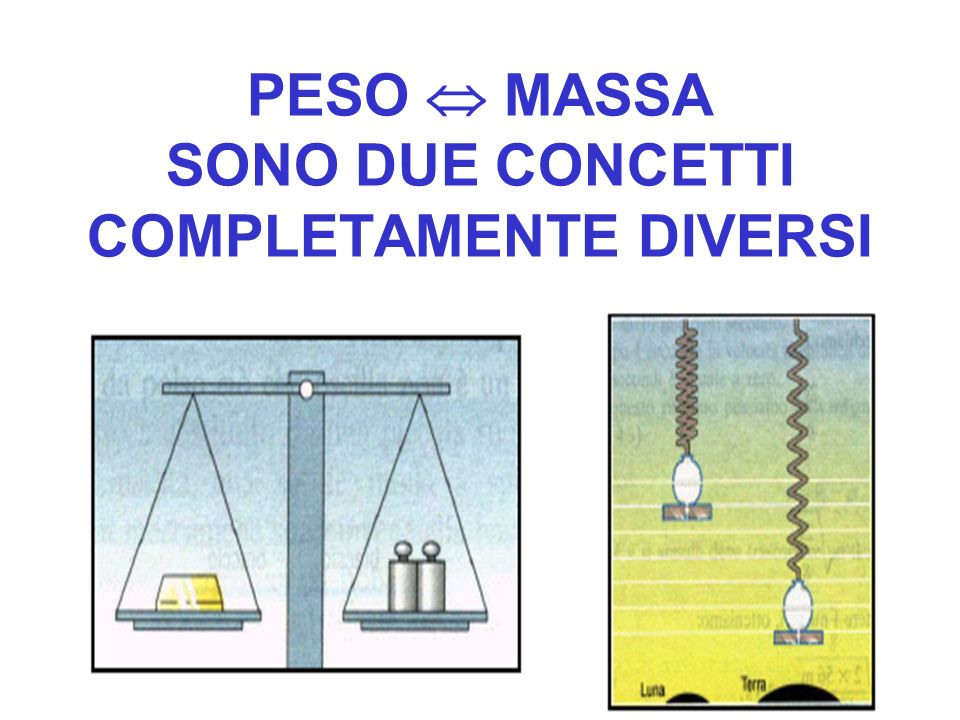 PESO MASSA SONO DUE CONCETTI COMPLETAMENTE DIVERSI