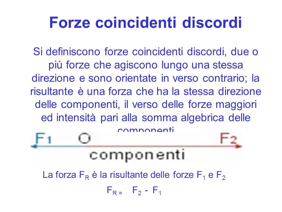Forze coincidenti discordi Si definiscono forze coincidenti discordi, due o più forze che agiscono lungo una stessa direzione e sono orientate in verso contrario; la risultante è una forza che ha la stessa direzione delle componenti, il verso delle forze maggiori ed intensità pari alla somma algebrica delle componenti La forza F R è la risultante delle forze F 1 e F 2 F R = F 2 - F 1
