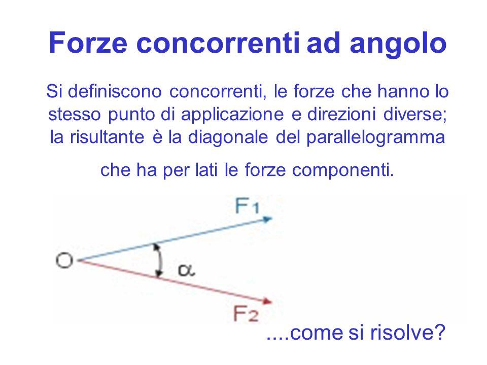 Forze concorrenti ad angolo Si definiscono concorrenti, le forze che hanno lo stesso punto di applicazione e direzioni diverse; la risultante è la diagonale del parallelogramma che ha per lati le forze componenti.....come si risolve?
