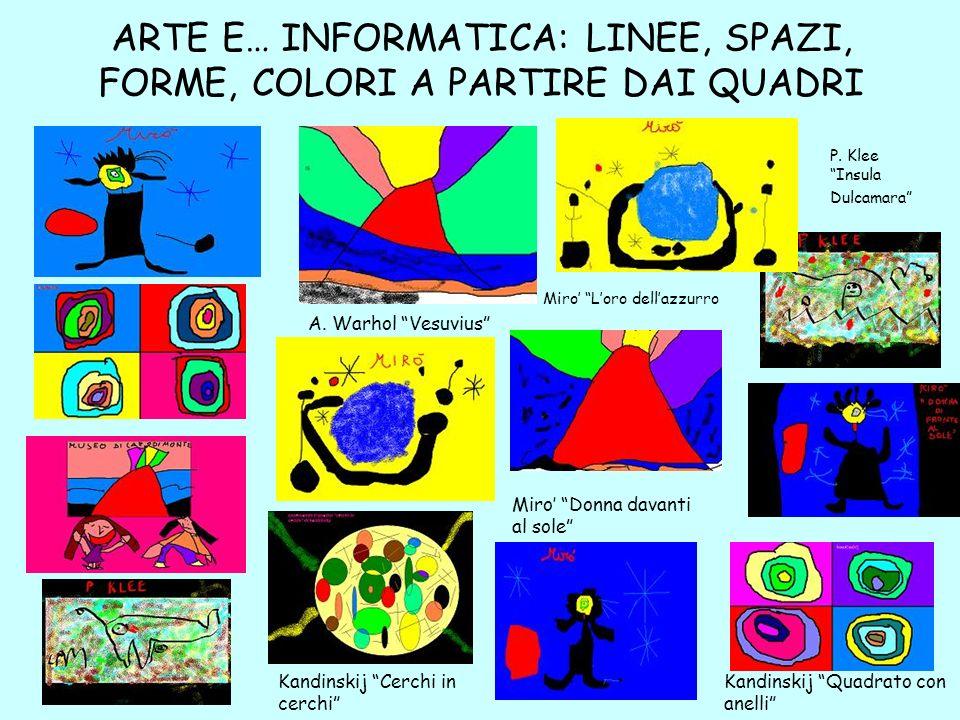 ARTE E… INFORMATICA: LINEE, SPAZI, FORME, COLORI A PARTIRE DAI QUADRI Miro Loro dellazzurro A. Warhol Vesuvius Miro Donna davanti al sole Kandinskij C