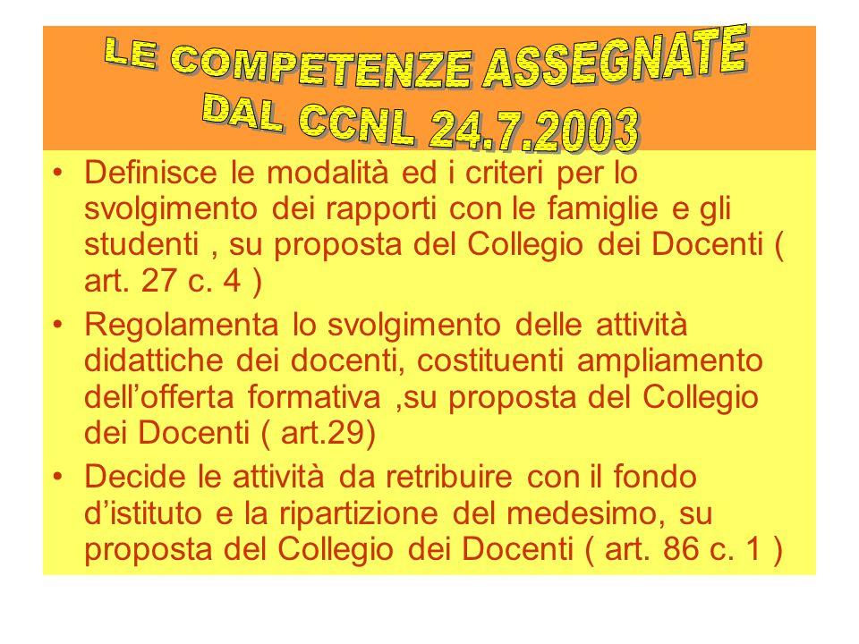 Definisce le modalità ed i criteri per lo svolgimento dei rapporti con le famiglie e gli studenti, su proposta del Collegio dei Docenti ( art.