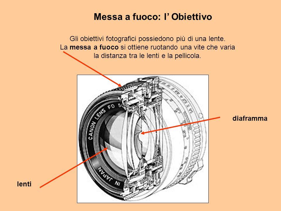 diaframma lenti Gli obiettivi fotografici possiedono più di una lente.