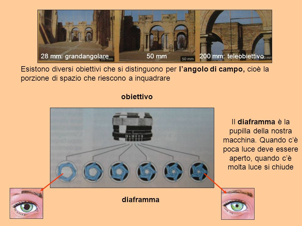 Il diaframma è la pupilla della nostra macchina.