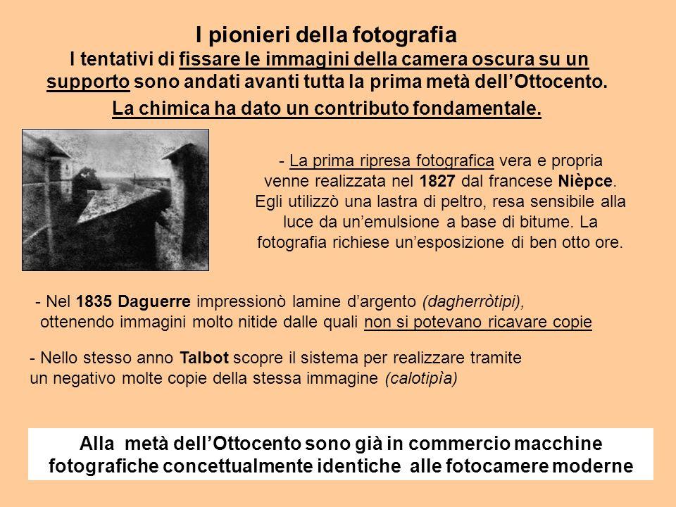 I pionieri della fotografia I tentativi di fissare le immagini della camera oscura su un supporto sono andati avanti tutta la prima metà dellOttocento.