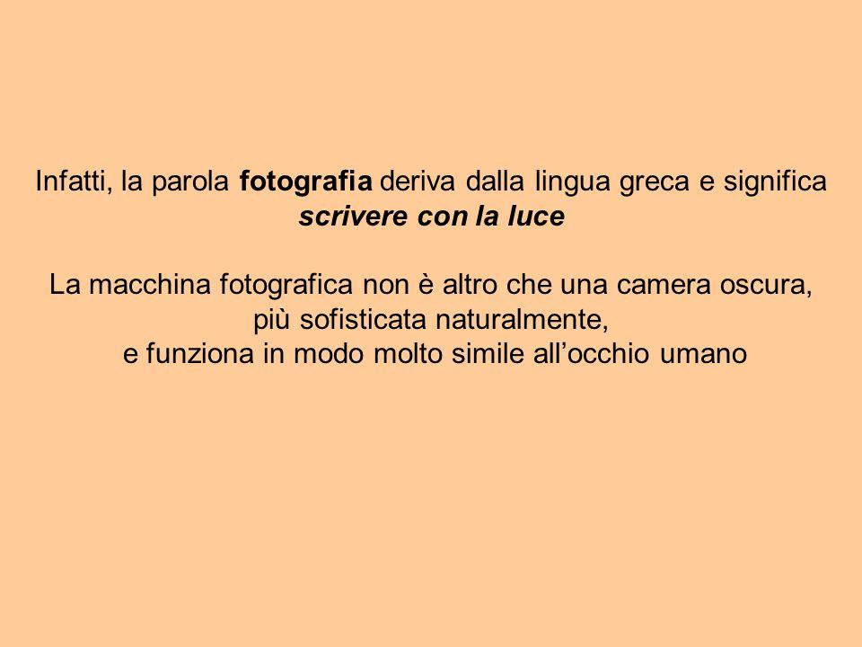 Infatti, la parola fotografia deriva dalla lingua greca e significa scrivere con la luce La macchina fotografica non è altro che una camera oscura, più sofisticata naturalmente, e funziona in modo molto simile allocchio umano