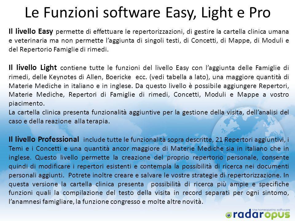 Le Funzioni software Easy, Light e Pro Il livello Easy permette di effettuare le repertorizzazioni, di gestire la cartella clinica umana e veterinaria