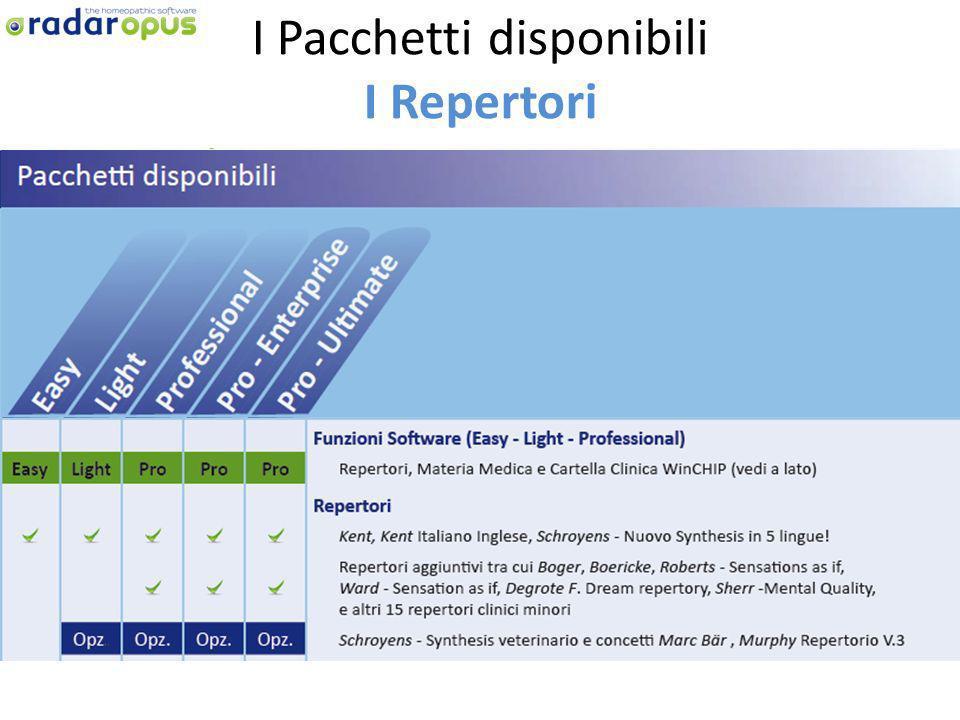 I Pacchetti disponibili I Repertori