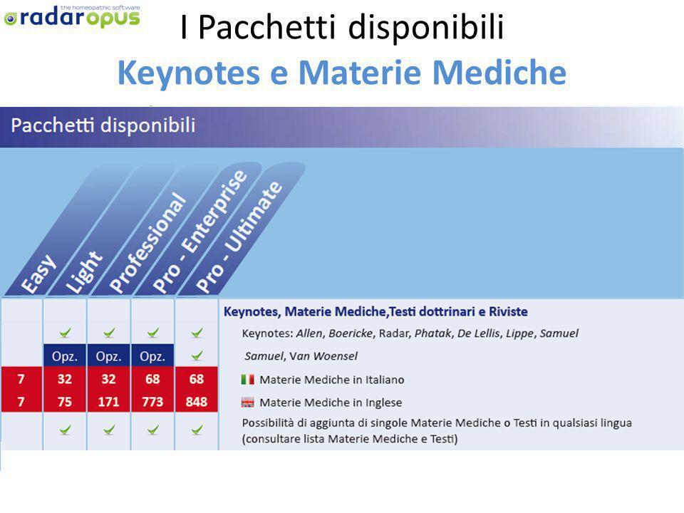 I Pacchetti disponibili Keynotes e Materie Mediche