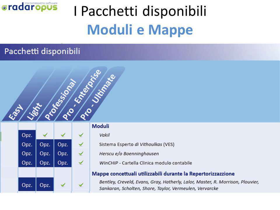 I Pacchetti disponibili Moduli e Mappe