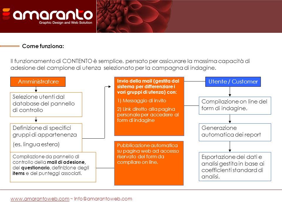 www.amarantoweb.comwww.amarantoweb.com ~ info@amarantoweb.com Il funzionamento di CONTENTO è semplice, pensato per assicurare la massima capacità di adesione del campione di utenza selezionato per la campagna di indagine.