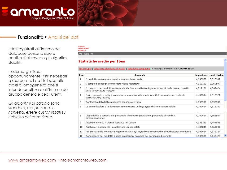 www.amarantoweb.comwww.amarantoweb.com ~ info@amarantoweb.com I dati registrati allinterno del database possono essere analizzati attraverso gli algoritmi stabiliti.