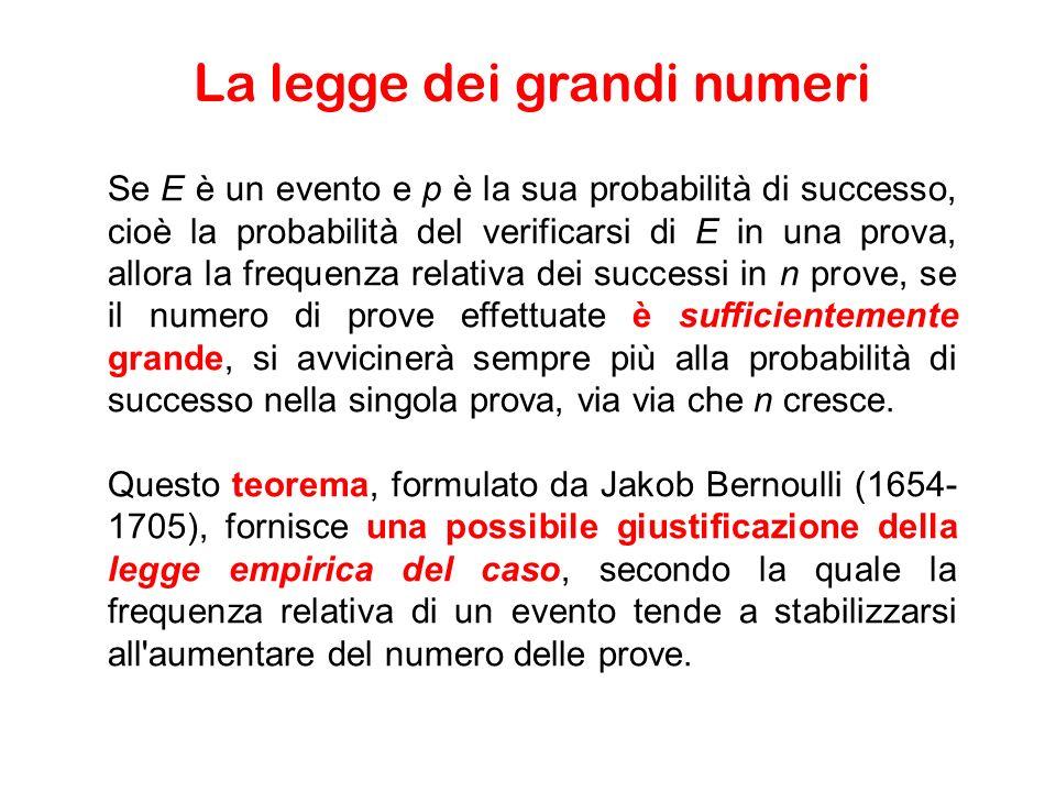 Se E è un evento e p è la sua probabilità di successo, cioè la probabilità del verificarsi di E in una prova, allora la frequenza relativa dei success