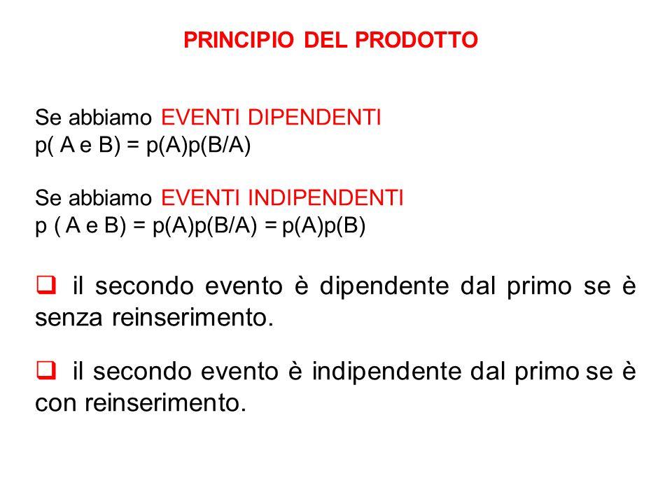 Se abbiamo EVENTI DIPENDENTI p( A e B) = p(A)p(B/A) Se abbiamo EVENTI INDIPENDENTI p ( A e B) = p(A)p(B/A) = p(A)p(B) il secondo evento è dipendente dal primo se è senza reinserimento.