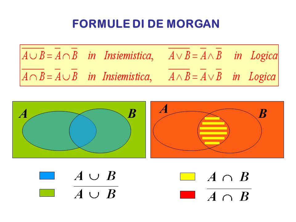 FORMULE DI DE MORGAN AB A B